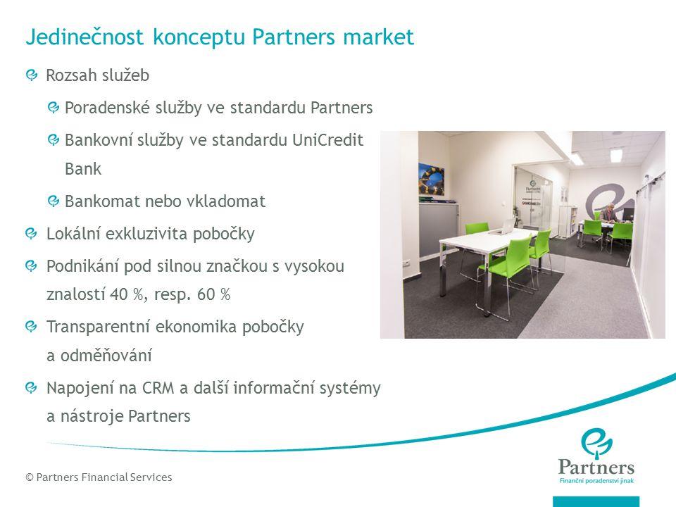 © Partners Financial Services Jedinečnost konceptu Partners market Rozsah služeb Poradenské služby ve standardu Partners Bankovní služby ve standardu