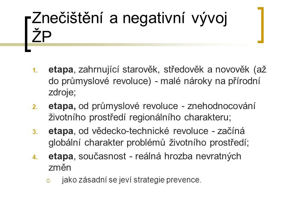 Znečištění a negativní vývoj ŽP 1. etapa, zahrnující starověk, středověk a novověk (až do průmyslové revoluce) - malé nároky na přírodní zdroje; 2. et