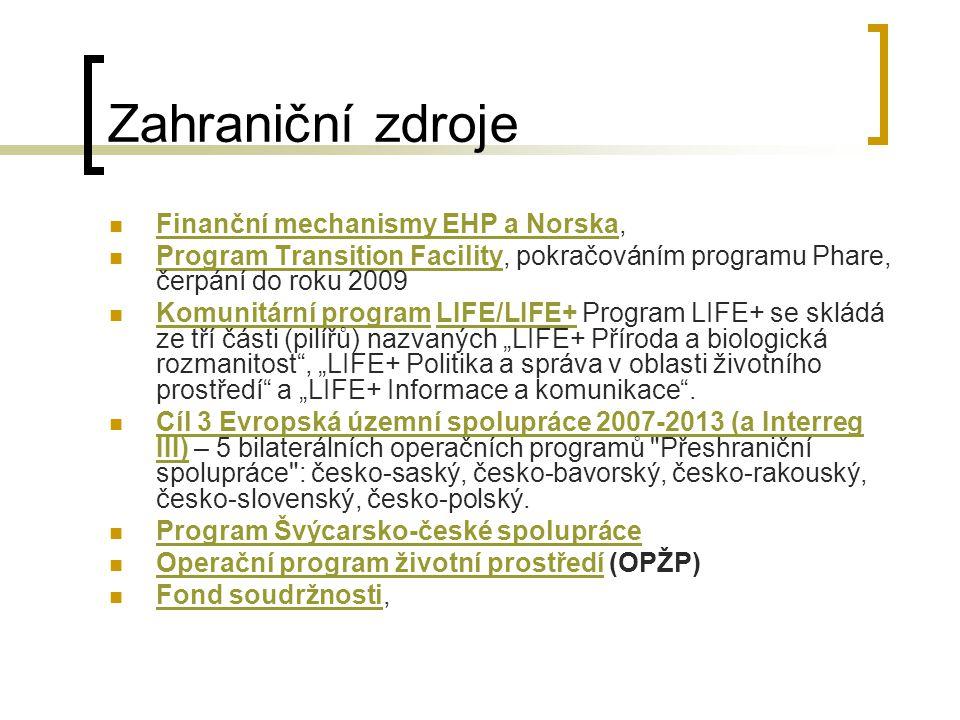 Zahraniční zdroje Finanční mechanismy EHP a Norska, Finanční mechanismy EHP a Norska Program Transition Facility, pokračováním programu Phare, čerpání