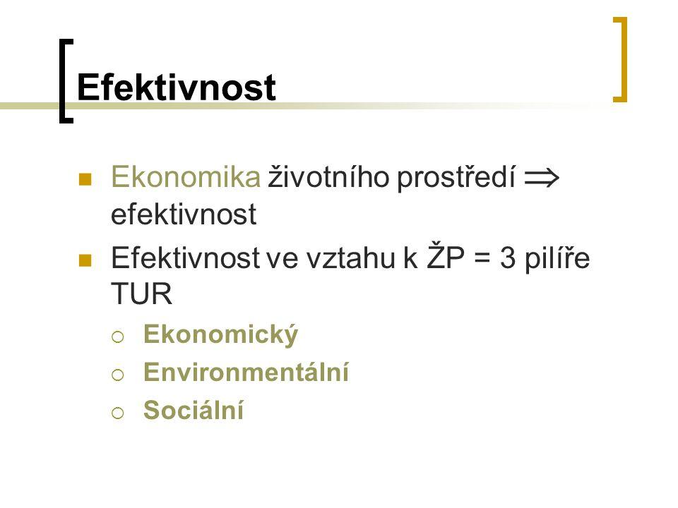 Efektivnost Ekonomika životního prostředí  efektivnost Efektivnost ve vztahu k ŽP = 3 pilíře TUR  Ekonomický  Environmentální  Sociální
