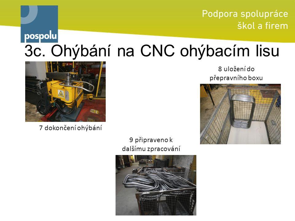3c. Ohýbání na CNC ohýbacím lisu 7 dokončení ohýbání 8 uložení do přepravního boxu 9 připraveno k dalšímu zpracování