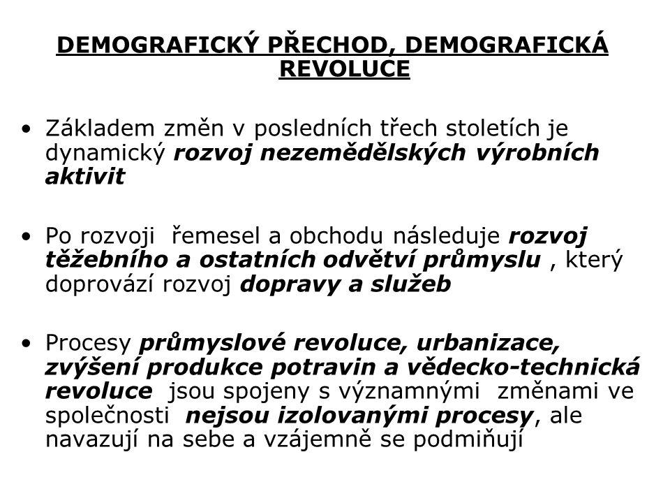 V Československu (jako v jedné z prvních zemí světa) došlo v 60.
