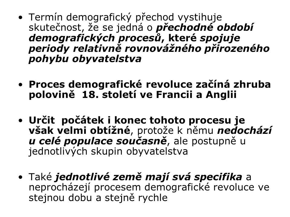 Termín druhý demografický přechod poprvé použili demografové R.