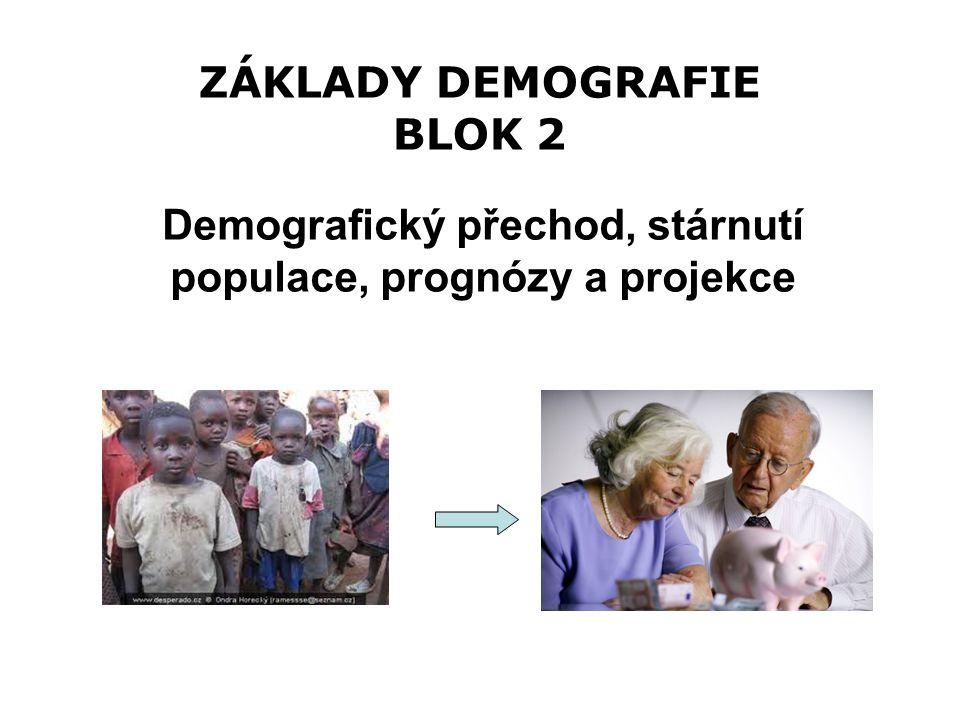 ZÁKLADY DEMOGRAFIE BLOK 2 Demografický přechod, stárnutí populace, prognózy a projekce