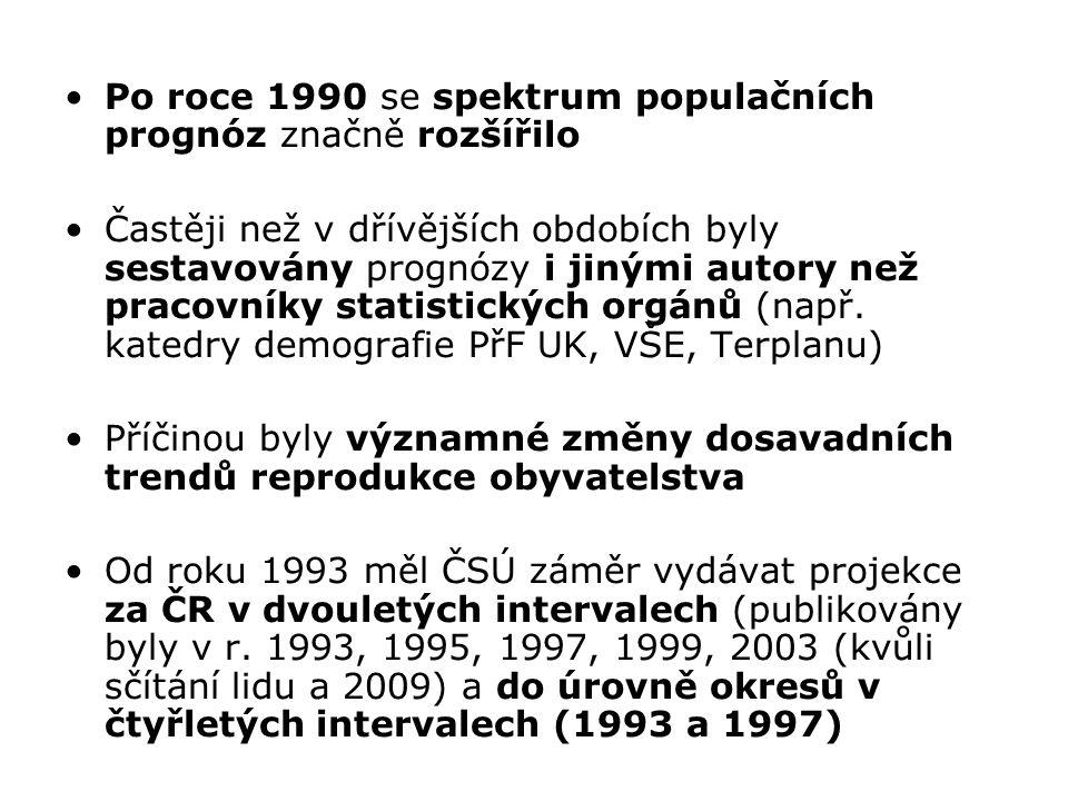 Po roce 1990 se spektrum populačních prognóz značně rozšířilo Častěji než v dřívějších obdobích byly sestavovány prognózy i jinými autory než pracovní