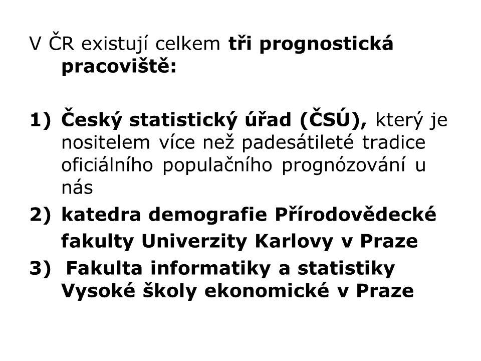 V ČR existují celkem tři prognostická pracoviště: 1)Český statistický úřad (ČSÚ), který je nositelem více než padesátileté tradice oficiálního populač