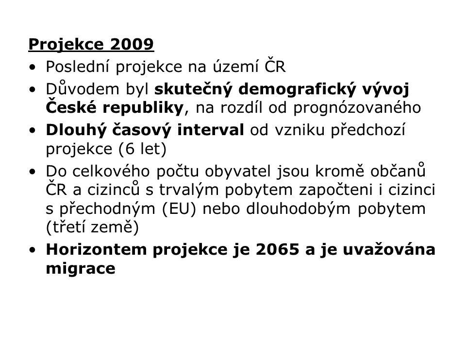 Projekce 2009 Poslední projekce na území ČR Důvodem byl skutečný demografický vývoj České republiky, na rozdíl od prognózovaného Dlouhý časový interva