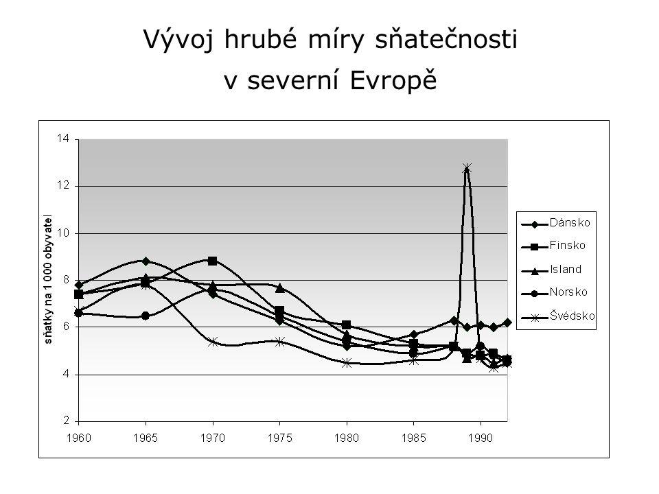 Vývoj hrubé míry sňatečnosti v severní Evropě