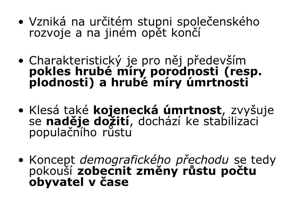 Výsledky projekce OSN za jednotlivé země (kontinenty i svět) mohou být chápány pouze jako orientační, což se týká i výsledků za Českou republiku …projekce totiž nezohledňuje velmi komplikovaný odhad migrace (netýká se celého světa) Při střední variantě, která by měla být nejpravděpodobnější, by Česká republika v roce 2050 dosáhla 8,55 milionů obyvatel Do roku 2100 by podle této varianty následoval pokles počtu obyvatel na 6,65 milionů, do roku by 2300 naopak nárůst na 7,48 milionů obyvatel Podle nízké varianty by měla v roce 2050 mít Česká republika 7,81 milionů obyvatel, podle vysoké varianty 9,37 milionů obyvatel