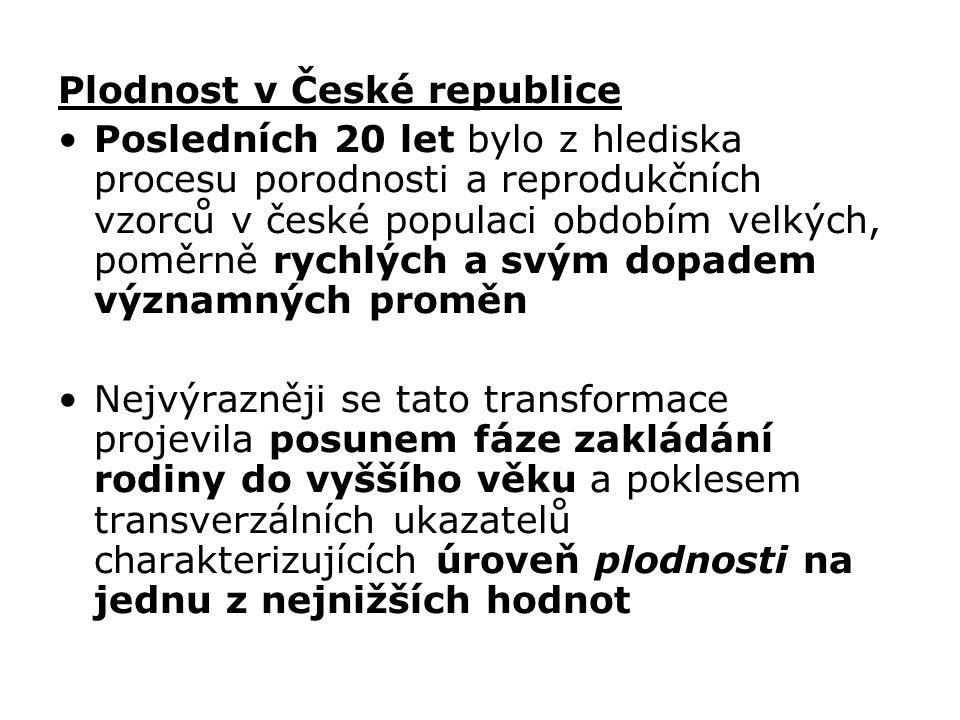 Plodnost v České republice Posledních 20 let bylo z hlediska procesu porodnosti a reprodukčních vzorců v české populaci obdobím velkých, poměrně rychl