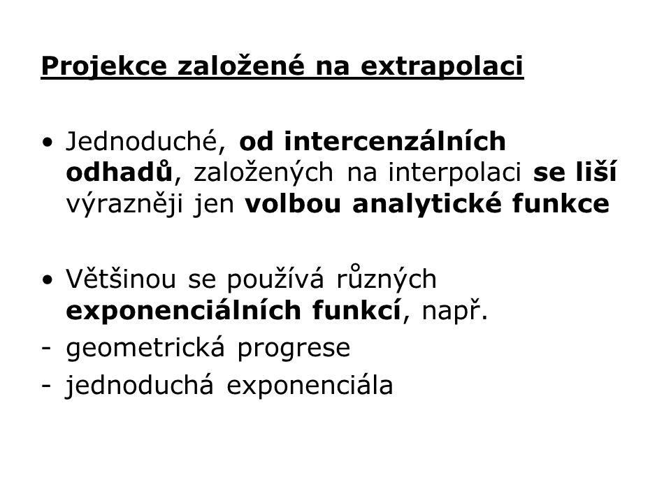 Projekce založené na extrapolaci Jednoduché, od intercenzálních odhadů, založených na interpolaci se liší výrazněji jen volbou analytické funkce Větši