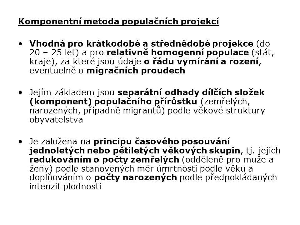 Komponentní metoda populačních projekcí Vhodná pro krátkodobé a střednědobé projekce (do 20 – 25 let) a pro relativně homogenní populace (stát, kraje)