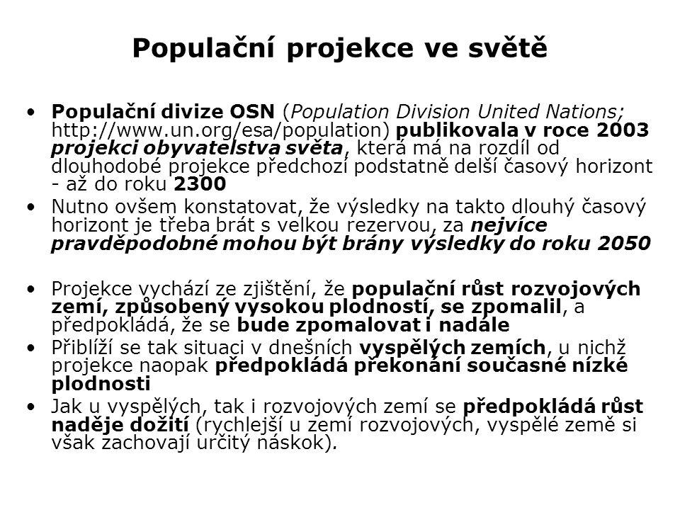 Populační projekce ve světě Populační divize OSN (Population Division United Nations; http://www.un.org/esa/population) publikovala v roce 2003 projek