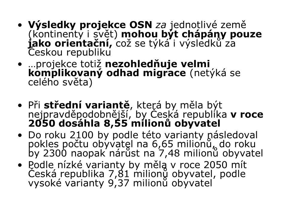 Výsledky projekce OSN za jednotlivé země (kontinenty i svět) mohou být chápány pouze jako orientační, což se týká i výsledků za Českou republiku …proj