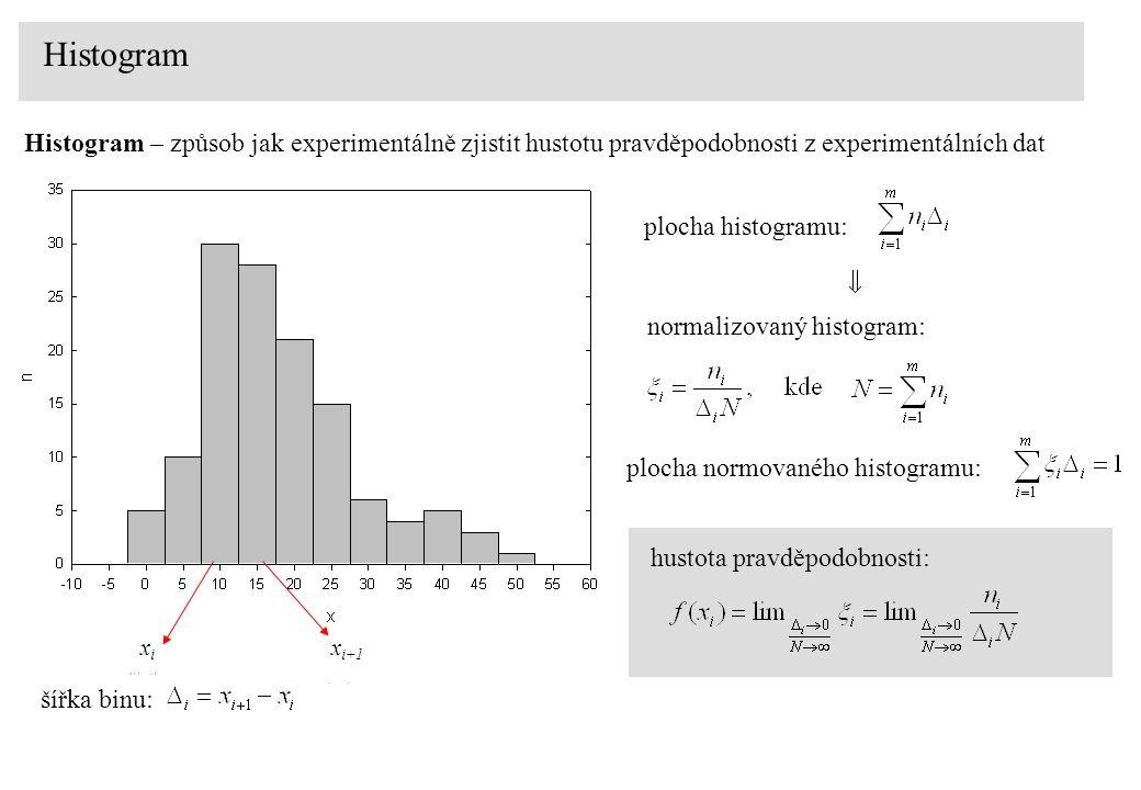 Histogram Histogram – způsob jak experimentálně zjistit hustotu pravděpodobnosti z experimentálních dat xixi x i+1 šířka binu: plocha histogramu:  no