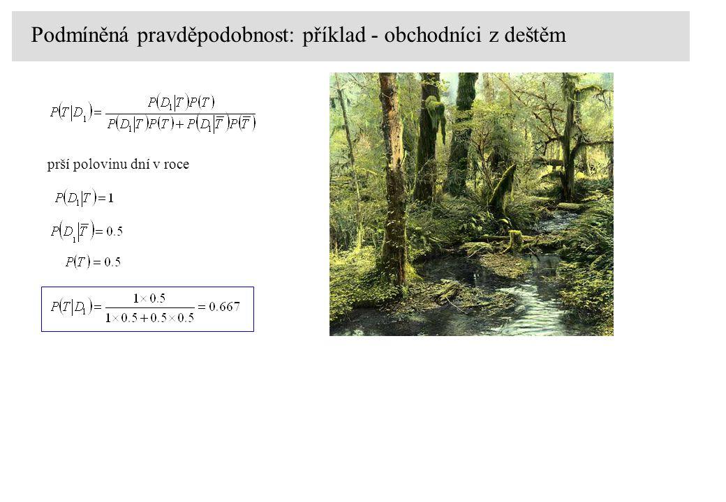 n = 20,  = 0.1 mm thickness (mm) 1.01.21.41.61.82.0 0 1 2 3 4 5 n = 20,  = 0.2 mm thickness (mm) 1.01.21.41.61.82.0 0 1 2 3 4 5 n = 10,  = 0.2 mm thickness (mm) 1.01.21.41.61.82.0 0 1 2 3 4 5  = 1.5 mm,  = 0.1 mm n = 100,  = 0.05 mm thickness (mm) 1.01.21.41.61.82.0 0 1 2 3 4 5 6 n = 1000,  = 0.05 mm thickness (mm) 1.01.21.41.61.82.0 0 1 2 3 4 5 n = 1000000,  = 0.001 mm thickness (mm) 1.01.21.41.61.82.0 0 1 2 3 4 5 Hustota pravděpodobnosti– Měření tloušťky vzorku hustota pravděpodobnosti: histogram: šířka binu: