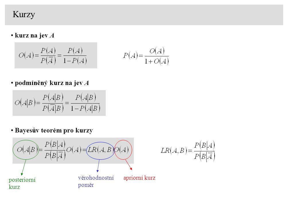 Bayesův teorém pro kurzy Kurzy kurz na jev A podmíněný kurz na jev A apriorní kurz věrohodnostní poměr posteriorní kurz