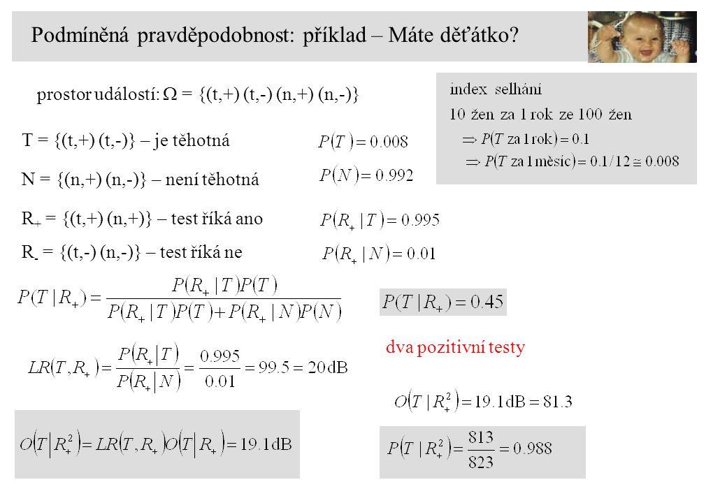 Podmíněná pravděpodobnost: příklad – Máte děťátko? prostor událostí:  = {(t,+) (t,-) (n,+) (n,-)} T = {(t,+) (t,-)} – je těhotná N = {(n,+) (n,-)} –