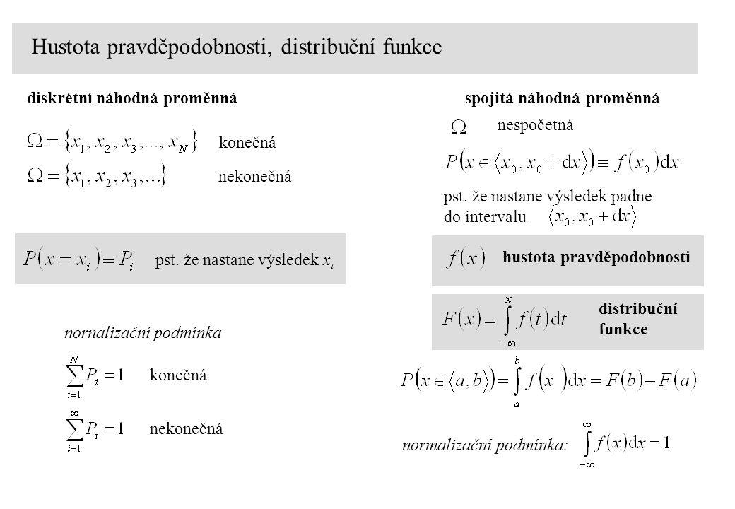 Hustota pravděpodobnosti, distribuční funkce konečná diskrétní náhodná proměnnáspojitá náhodná proměnná nekonečná pst. že nastane výsledek x i nekoneč