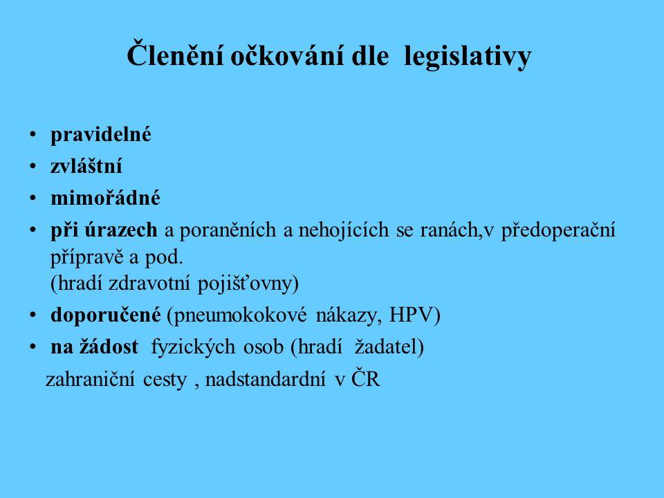 Členění očkování dle legislativy pravidelné zvláštní mimořádné při úrazech a poraněních a nehojících se ranách,v předoperační přípravě a pod. (hradí z