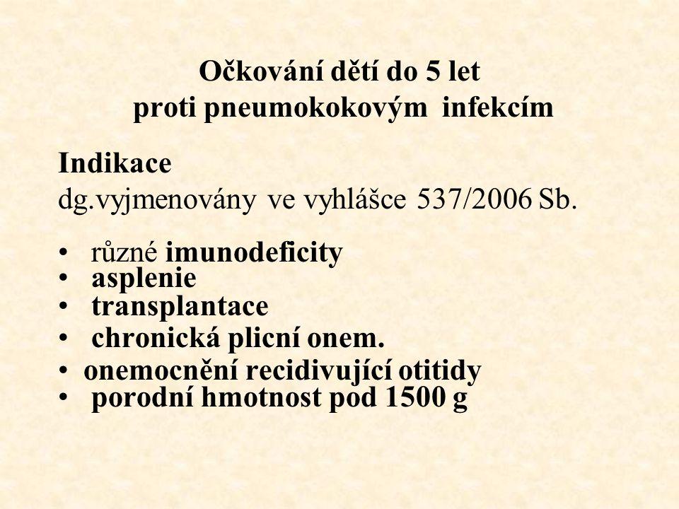 Očkování dětí do 5 let proti pneumokokovým infekcím Indikace dg.vyjmenovány ve vyhlášce 537/2006 Sb. různé imunodeficity asplenie transplantace chroni