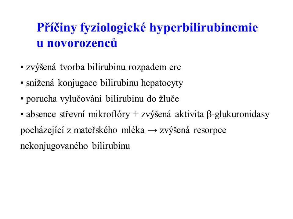 Příčiny fyziologické hyperbilirubinemie u novorozenců zvýšená tvorba bilirubinu rozpadem erc snížená konjugace bilirubinu hepatocyty porucha vylučování bilirubinu do žluče absence střevní mikroflóry + zvýšená aktivita  -glukuronidasy pocházející z mateřského mléka → zvýšená resorpce nekonjugovaného bilirubinu