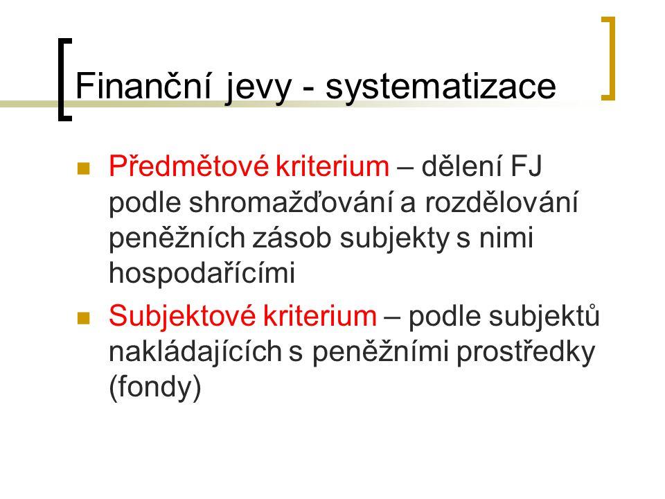 Finanční jevy - systematizace Předmětové kriterium – dělení FJ podle shromažďování a rozdělování peněžních zásob subjekty s nimi hospodařícími Subjekt