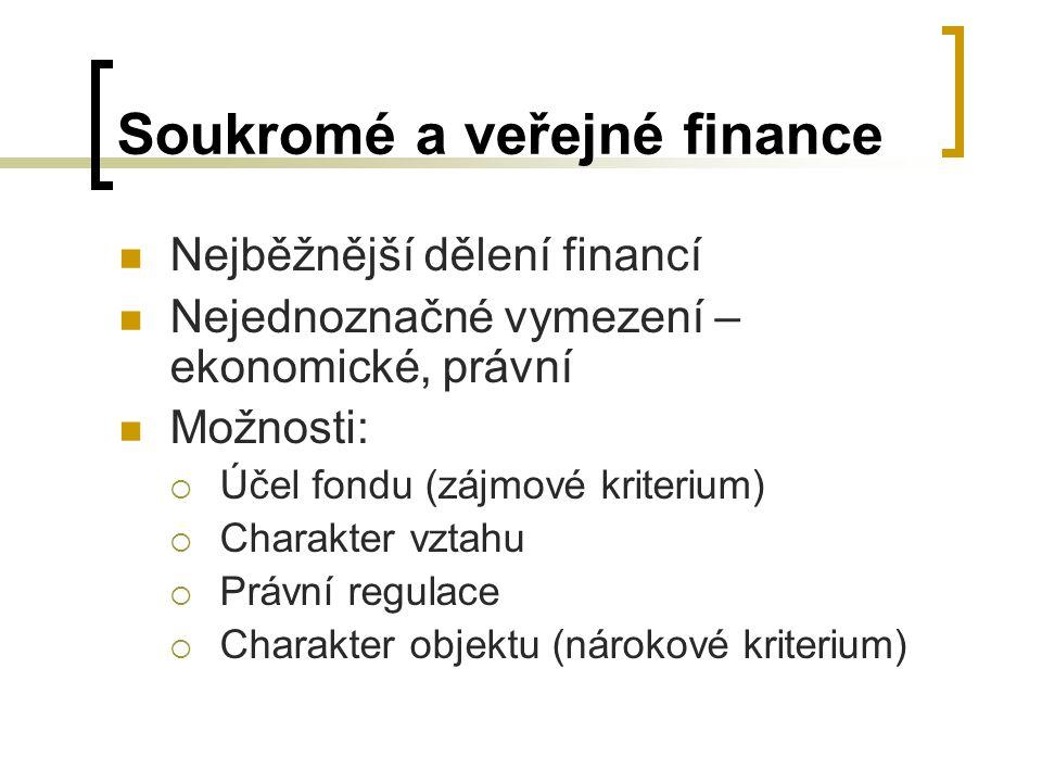 Soukromé a veřejné finance Nejběžnější dělení financí Nejednoznačné vymezení – ekonomické, právní Možnosti:  Účel fondu (zájmové kriterium)  Charakt