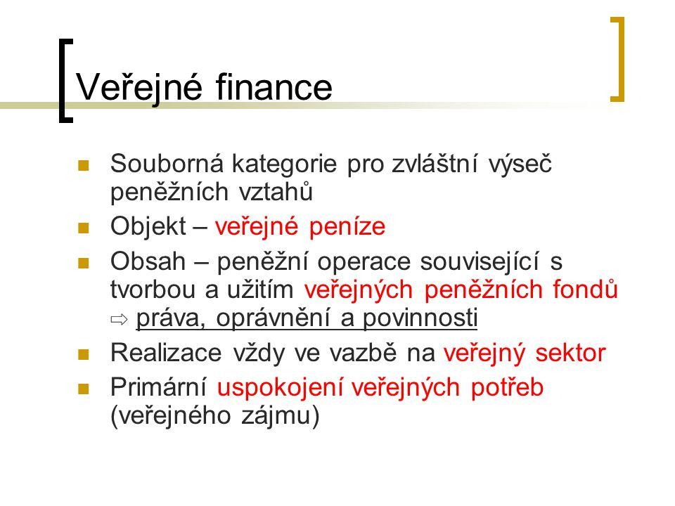 Veřejné finance Souborná kategorie pro zvláštní výseč peněžních vztahů Objekt – veřejné peníze Obsah – peněžní operace související s tvorbou a užitím