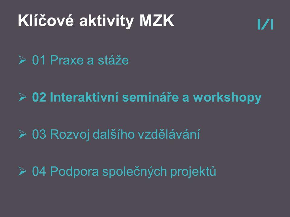 Klíčové aktivity MZK  01 Praxe a stáže  02 Interaktivní semináře a workshopy  03 Rozvoj dalšího vzdělávání  04 Podpora společných projektů