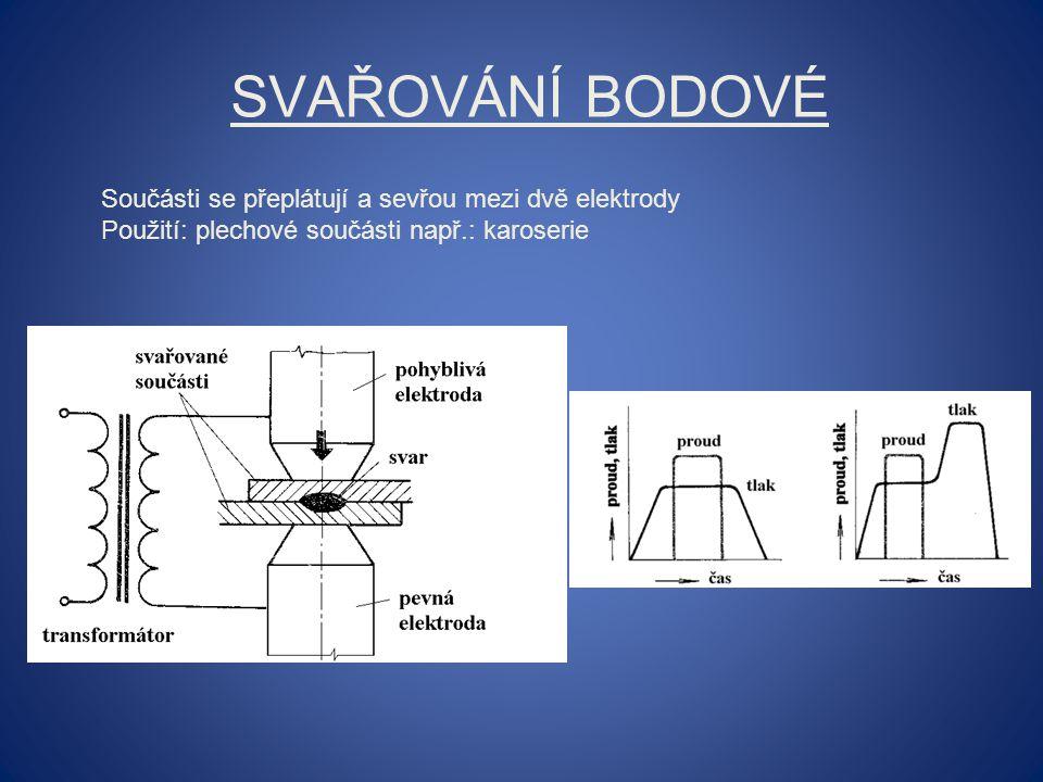 SVAŘOVÁNÍ BODOVÉ Součásti se přeplátují a sevřou mezi dvě elektrody Použití: plechové součásti např.: karoserie