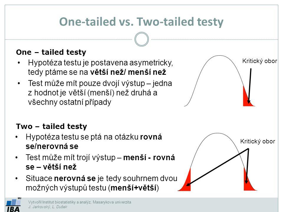 Vytvořil Institut biostatistiky a analýz, Masarykova univerzita J. Jarkovský, L. Dušek One-tailed vs. Two-tailed testy One – tailed testy Two – tailed