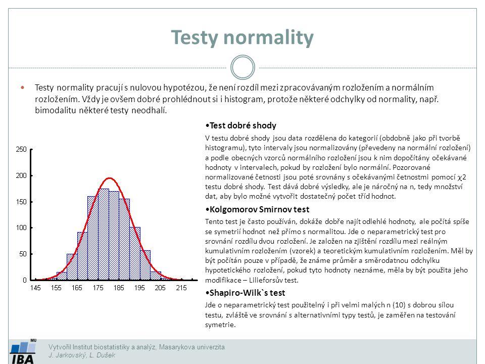 Vytvořil Institut biostatistiky a analýz, Masarykova univerzita J. Jarkovský, L. Dušek Testy normality Testy normality pracují s nulovou hypotézou, že