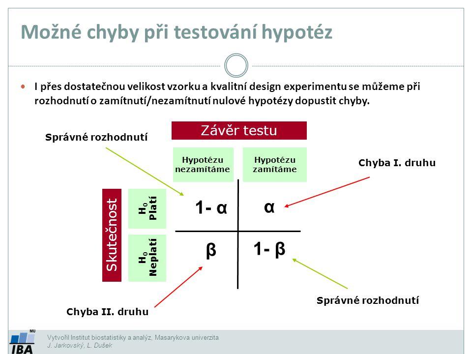 Vytvořil Institut biostatistiky a analýz, Masarykova univerzita J. Jarkovský, L. Dušek Možné chyby při testování hypotéz Závěr testu Hypotézu nezamítá