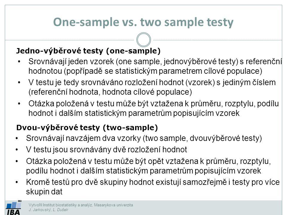 Vytvořil Institut biostatistiky a analýz, Masarykova univerzita J. Jarkovský, L. Dušek One-sample vs. two sample testy Jedno-výběrové testy (one-sampl
