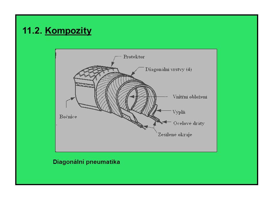 Struktura kopolymerů.