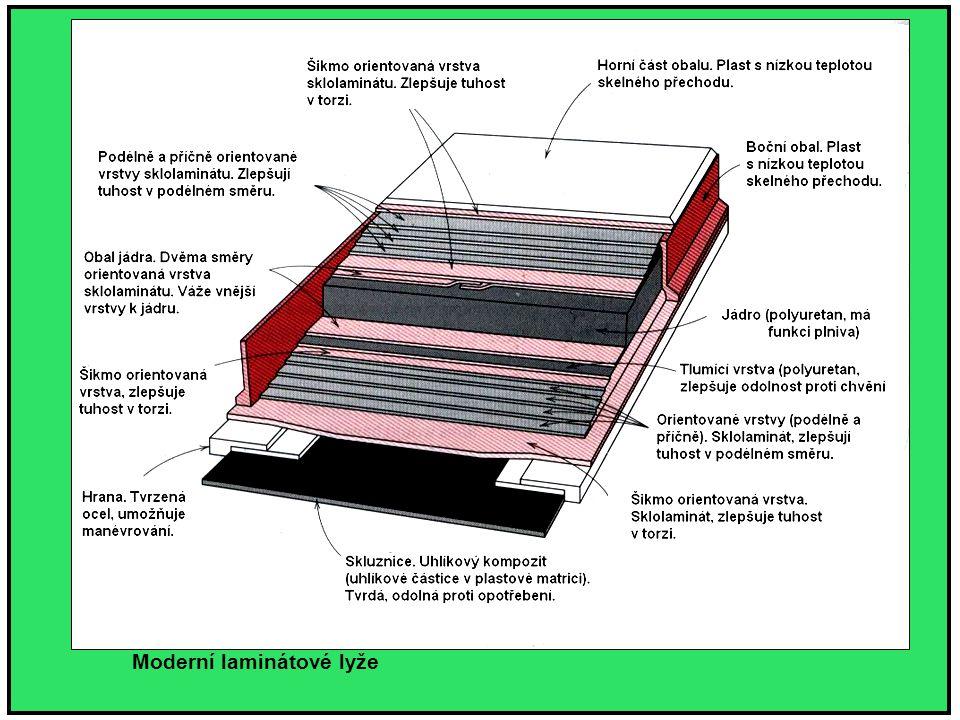 Výroba kompozitů a) kapilárním litím, b) tlakovým litím, c) vakuovým tažením, d) kontinuálním litím.