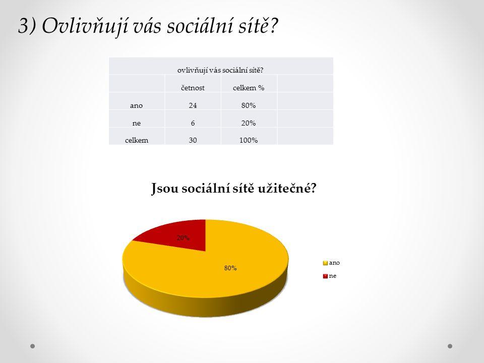 3) Ovlivňují vás sociální sítě.ovlivňují vás sociální sítě.