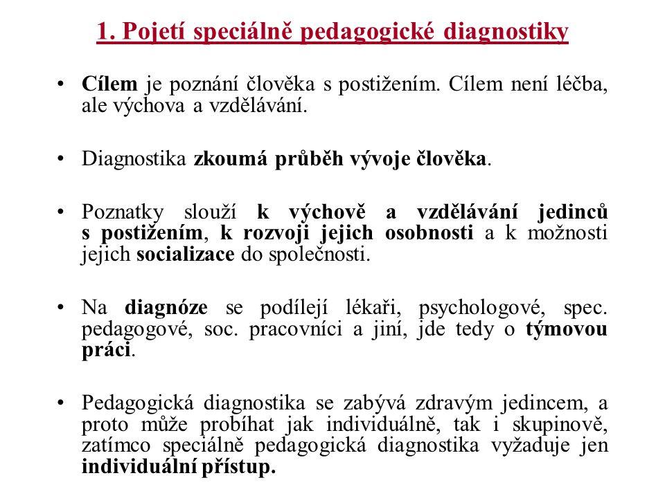Dělení: diagnostika somatopedická - zabývá se tělesným postižením a zdravotním oslabením diagnostika psychopedická - zabývá se mentální retardací diagnostika surdopedická - zkoumá poruchy sluchu diagnostika logopedická - zabývá se poruchami a vadami řeči diagnostika oftalmopedická - zkoumá poruchy a postižení zraku diagnostika etopedická - pracuje v oblasti poruch chování diagnostika specifických poruch učení