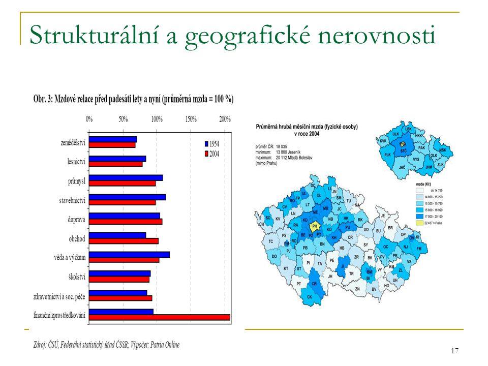 17 Strukturální a geografické nerovnosti