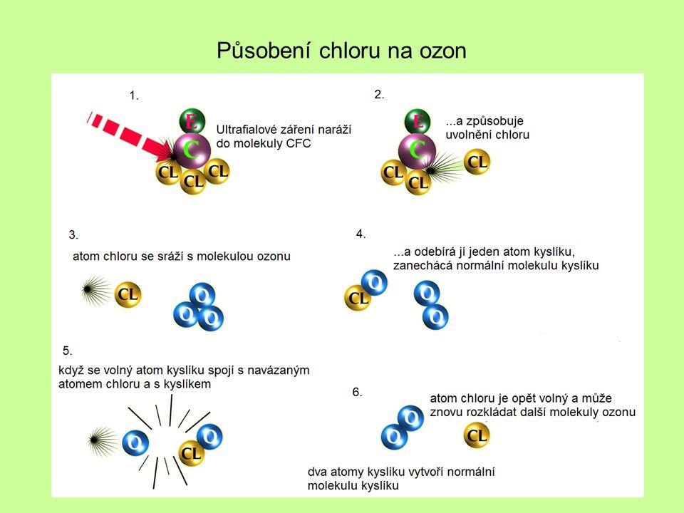 Působení chloru na ozon