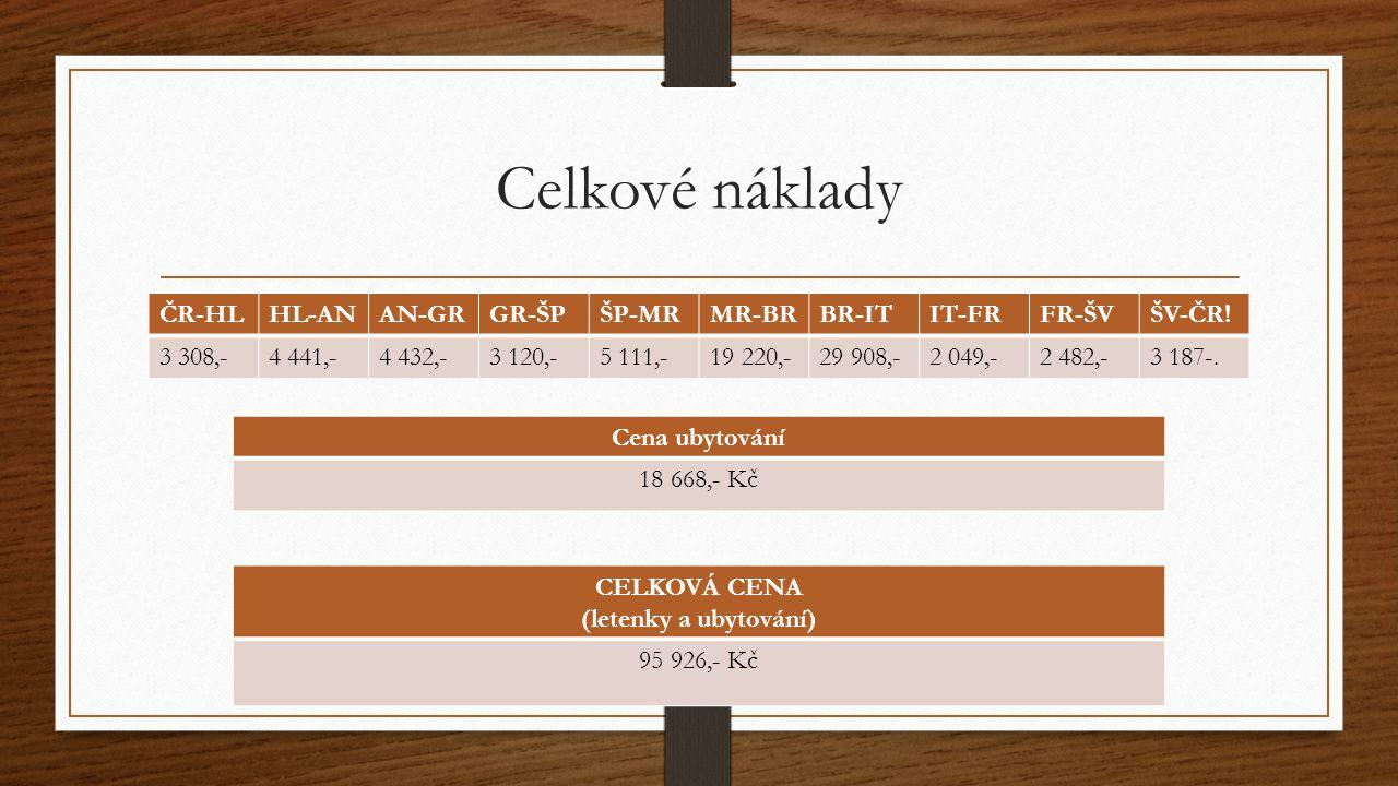 Celkové náklady ČR-HLHL-ANAN-GRGR-ŠPŠP-MRMR-BRBR-ITIT-FRFR-ŠVŠV-ČR.