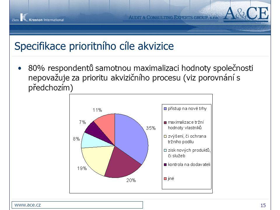 15 www.ace.cz Specifikace prioritního cíle akvizice 80% respondentů samotnou maximalizaci hodnoty společnosti nepovažuje za prioritu akvizičního proce