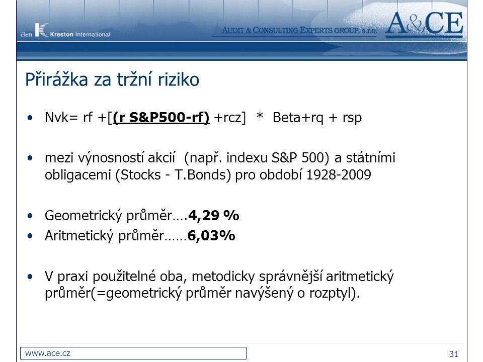 31 www.ace.cz Přirážka za tržní riziko Nvk= rf +[(r S&P500-rf) +rcz] * Beta+rq + rsp mezi výnosností akcií (např. indexu S&P 500) a státními obligacem