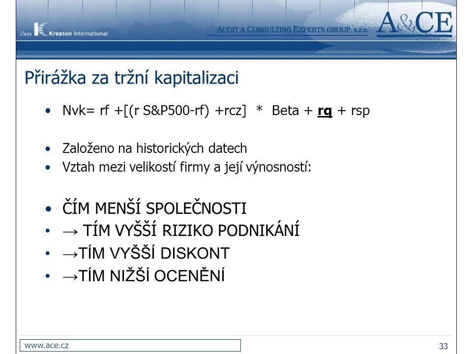 33 www.ace.cz Přirážka za tržní kapitalizaci Nvk= rf +[(r S&P500-rf) +rcz] * Beta + rq + rsp Založeno na historických datech Vztah mezi velikostí firm