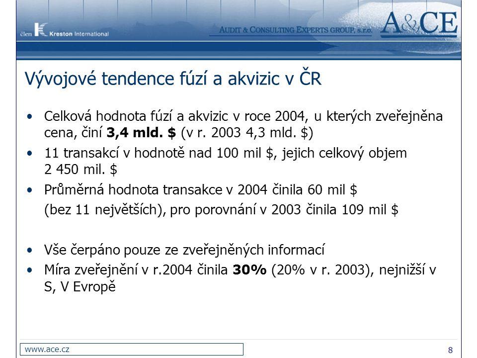 8 www.ace.cz Vývojové tendence fúzí a akvizic v ČR Celková hodnota fúzí a akvizic v roce 2004, u kterých zveřejněna cena, činí 3,4 mld. $ (v r. 2003 4