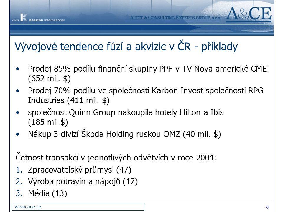 9 www.ace.cz Vývojové tendence fúzí a akvizic v ČR - příklady Prodej 85% podílu finanční skupiny PPF v TV Nova americké CME (652 mil. $) Prodej 70% po