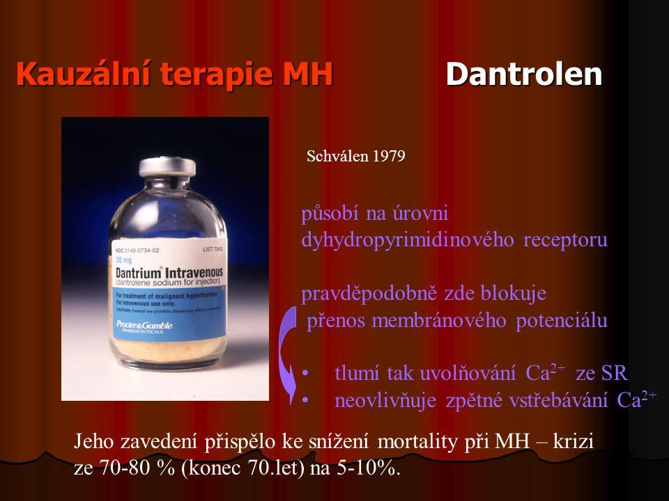 Kauzální terapie MH Dantrolen působí na úrovni dyhydropyrimidinového receptoru pravděpodobně zde blokuje přenos membránového potenciálu tlumí tak uvolňování Ca 2+ ze SR neovlivňuje zpětné vstřebávání Ca 2+ Jeho zavedení přispělo ke snížení mortality při MH – krizi ze 70-80 % (konec 70.let) na 5-10%.