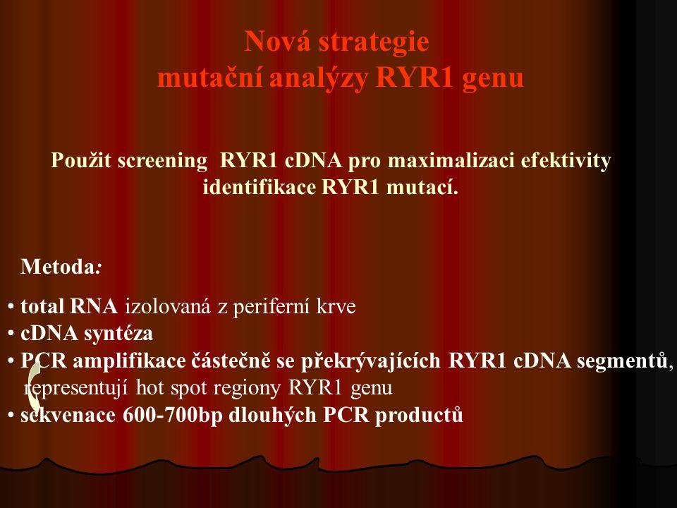 Nová strategie mutační analýzy RYR1 genu Použit screening RYR1 cDNA pro maximalizaci efektivity identifikace RYR1 mutací.