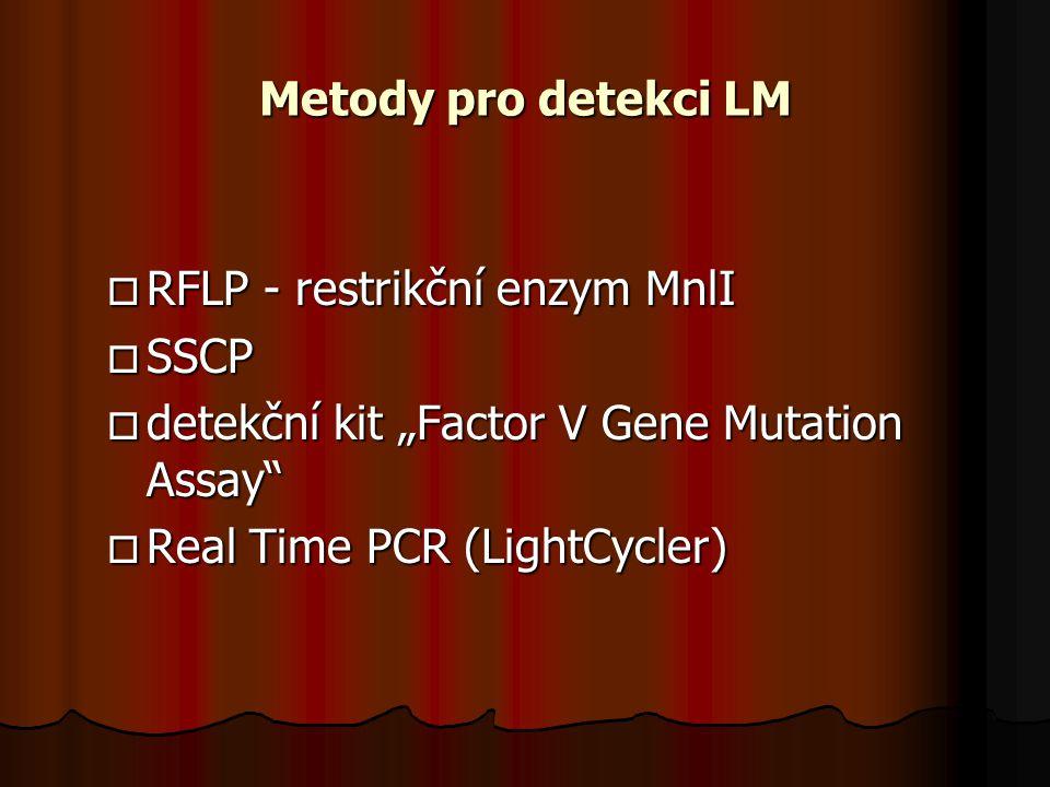 """Metody pro detekci LM o RFLP - restrikční enzym MnlI o SSCP o detekční kit """"Factor V Gene Mutation Assay o Real Time PCR (LightCycler)"""